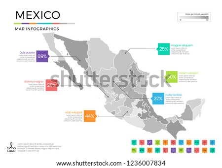 Mexico map infographics with editable separated layers, zones, elements and district area in vector