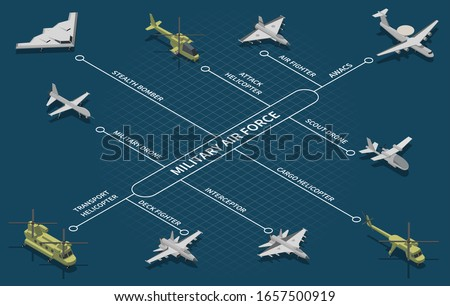 military air forces aircraft