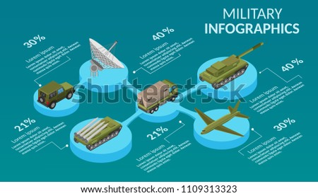 military army low poly of road