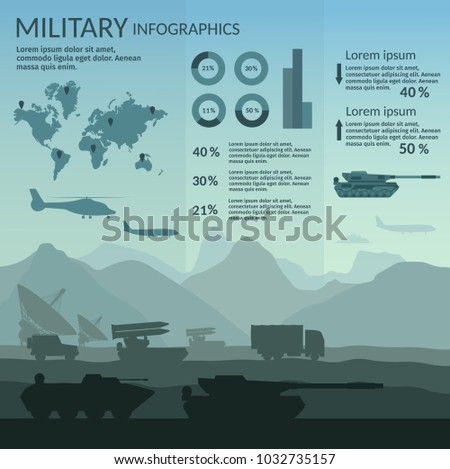 military army with attack