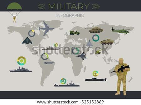 military infographic different