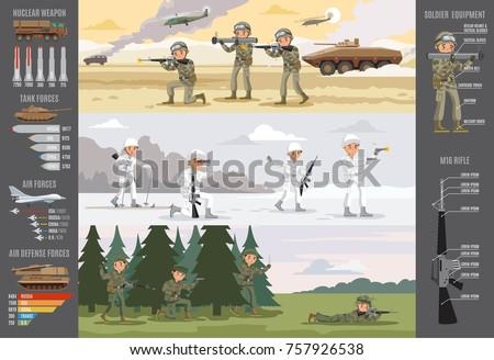 military infographic horizontal