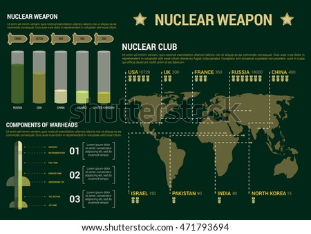 military infographic poster