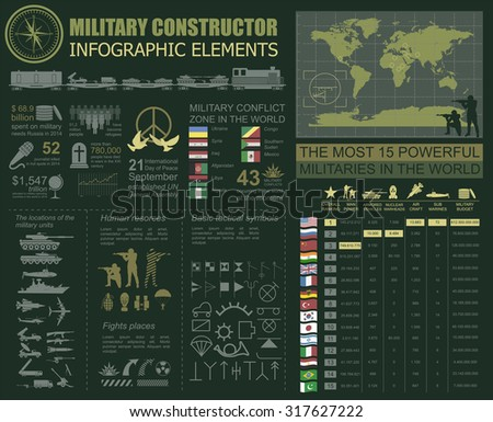 military infographic template