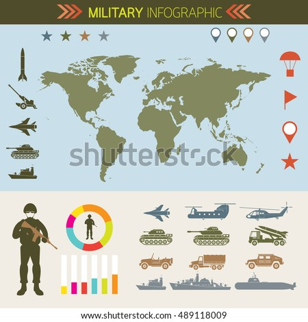Military Infographic, Vehicles, World Map, Army, Air Force, Navy, Marine, with Icons and Symbols