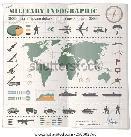 military strategy infographic
