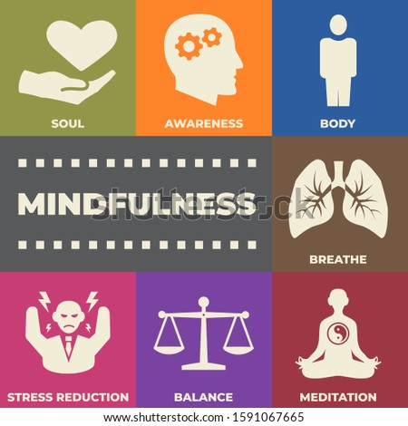 MINDFULNESS Concept with icons and signs