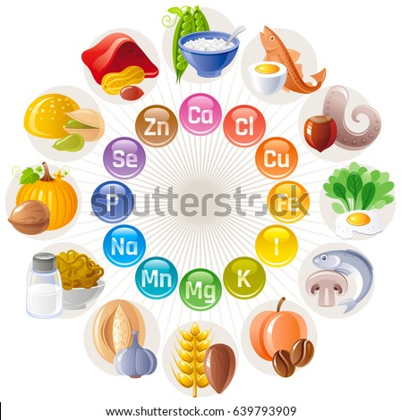 Mineral Vitamin supplement icons, calcium, iron, iodine, sodium, potassium, magnesium, selenium, zinc, phosphorus. Flat logo, isolated background. Diet infographic poster. Pill vector illustration