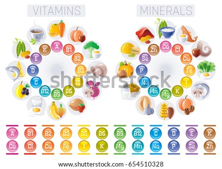 Mineral Vitamin supplement icons. Health benefit flat vector icon set, text letter logo isolated white background. Table illustration medicine healthcare chart Diet balance medical Infographic diagram