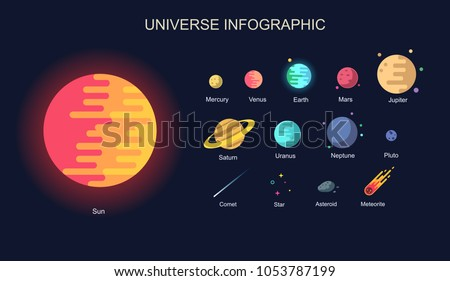 minimal colorful universe