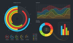Minimalistic infographic template with flat design daily statistics graphs, dashboard, pie charts, multiple circle template with options for diagram, workflow, web design, UI elements. Vector EPS 10