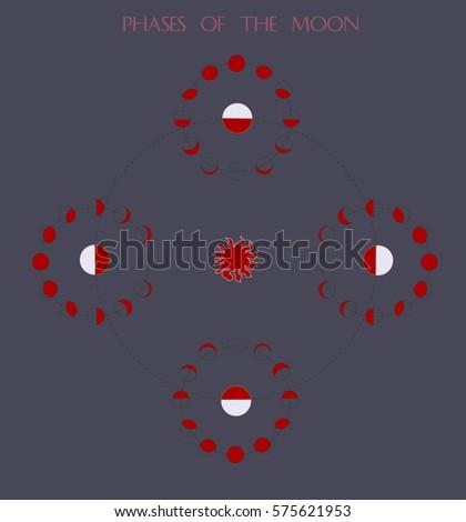 minimalistic moon phases