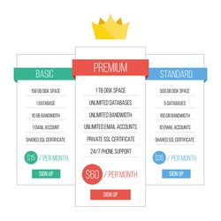 Minimalistic pricing table vector illustration. 3 types of plans - basic, standard and premium. Red, green, blue and yellow colors.Isolated on white background.