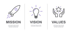 Mission, Vision and Values of company with text. Web page template. Modern flat design. Abstract icon. Purpose business concept. Mission symbol illustration. Abstract eye. Business presentation V6