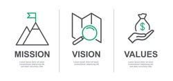 Mission, Vision and Values of company with text. Web page template. Modern flat design. Abstract icon. Purpose business concept. Mission symbol illustration. Abstract eye. Business presentation V3