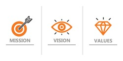 Mission. Vision. Values  web icon design vector for multiple use