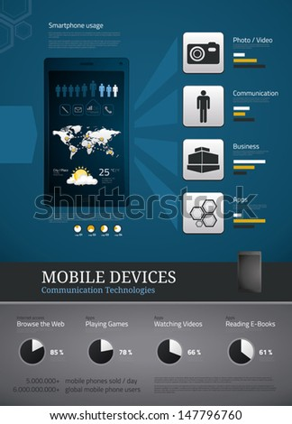 Mobile devices icons and symbols for infographics