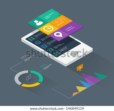 Mobile phone application for analytics. User interface with infographics with charts and graphs in flat design.