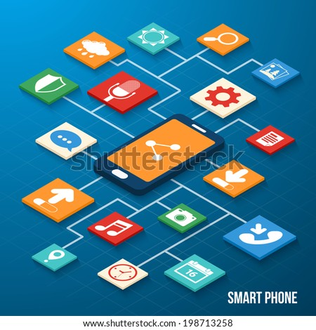 Mobile phone applications navigation communication isometric icons set with smartphone vector illustration