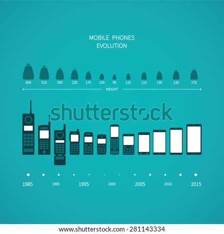 mobile phone evolution vector