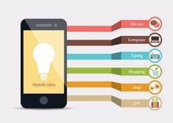 Mobile Service Idea Infographic