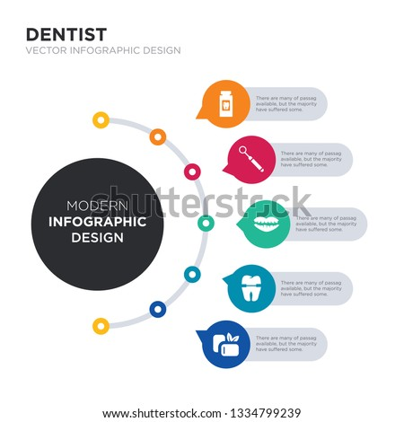 modern business infographic illustration design contains mint gum, molar crown, mouth, mouth mirror, mouth wash simple vector icons. set of 5 isolated filled icons. editable sign and symbols