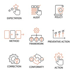 Modern Flat thin line Icon Set in Concept of Quality Management System with word Expectation,Audit,Policy,Method,Framework,Preventive Action,Correction,Conformity,Action. Editable Stroke