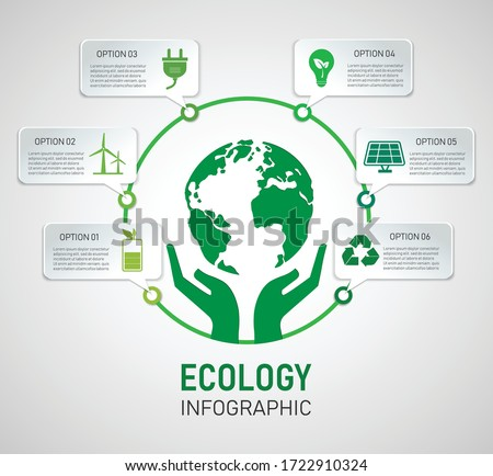 modern green ecology cycle