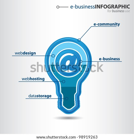Modern high-tech bulb with shiny blue �at� sign inside, e-business info graphic concept, vector illustration