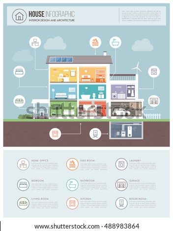 Modern house cross section with rooms and icons set, architecture and building concept Stock photo ©