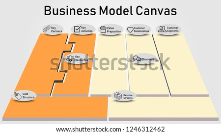 Modern infographic of Business Model Canvas template with perscpective and paper styles.