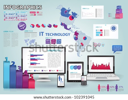 Modern infographics set and icons IT tehnology. Map of North and South America and Information Graphics
