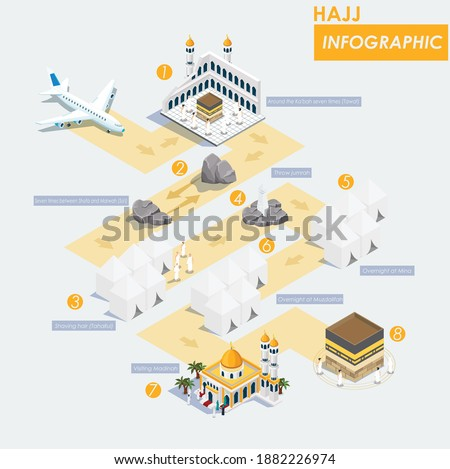 Modern Isometric  Hajj infographic with route map for Hajj guide step by step. Suitable for Diagrams, Infographics, Book Illustration, Game Asset, And Other Graphic Related Assets