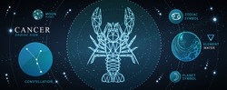 Modern magic witchcraft card with astrology Cancer zodiac sign. Polygonal crab illustration. Zodiac characteristic