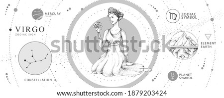 Modern magic witchcraft card with astrology Virgo zodiac sign. Realistic hand drawing woman head. Zodiac characteristic Stock fotó ©