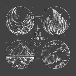 Modern magic witchcraft card with  four elements. Hand drawing occult illustration of water, earth, fire, air