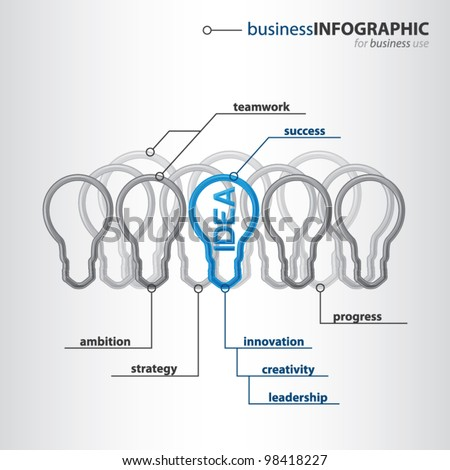 Modern organization of high-tech bulbs with one bulb with shiny blue �IDEA� sign inside, leader and its team concept, vector illustration