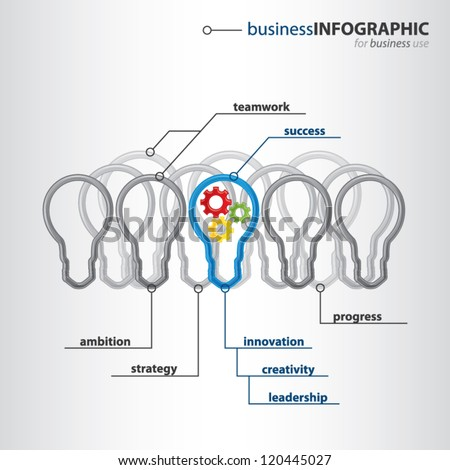 Modern organization of high-tech bulbs with one bulb with sprocket symbols inside, leader and its team concept, smart planning concept, vector illustration