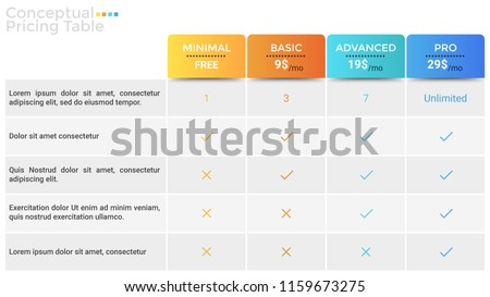 Modern pricing table with various subscription plans, check list of included options and place for description. Creative infographic design template. Vector illustration for website, web page.