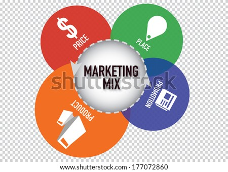 apple marketing 4p Marketing mix of apple: product, place, price and promotion apple is a renowned technology brand known for its technological innovation and for the great leadership of steve jobs.