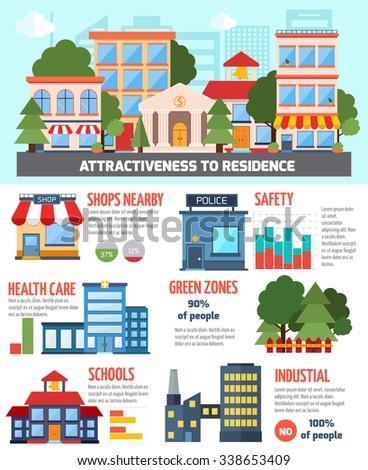 modern urban infographics