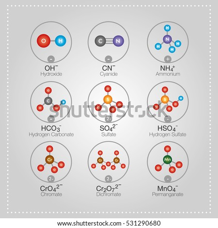 molecular structures of common