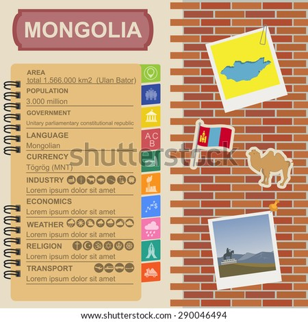 mongolia  infographics