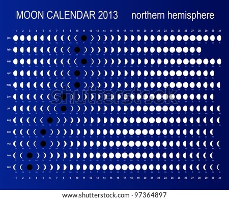 Moon calendar for northern hemisphere - stock vector