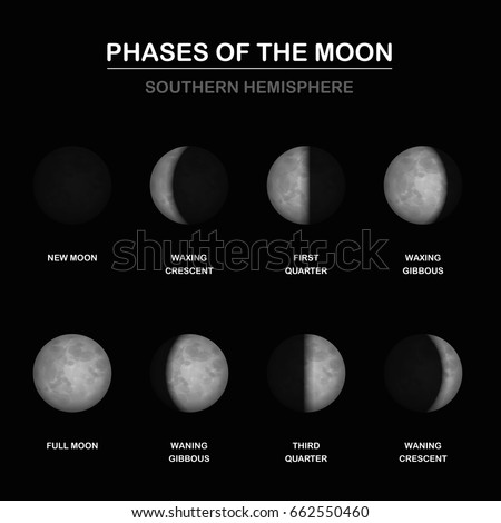 moon phases chart  shapes of