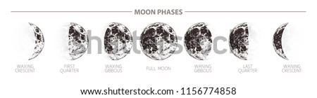Moon phases hand drawn illustration. Sketch style poster