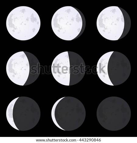 moon phases  new moon  full