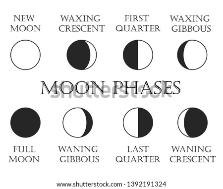 moon phases outline icons set
