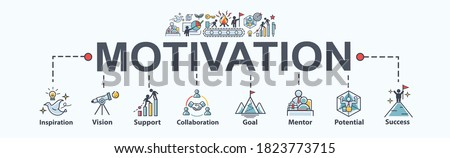 Motivation banner web icon for training and development, vision, planning, inspiration, support, education, mentor, potential and success. minimal vector infographic concept. Stock photo ©