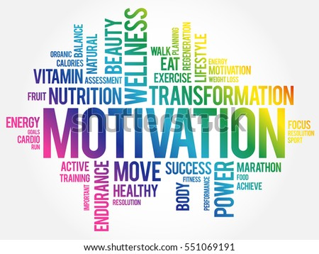 motivation word cloud  fitness
